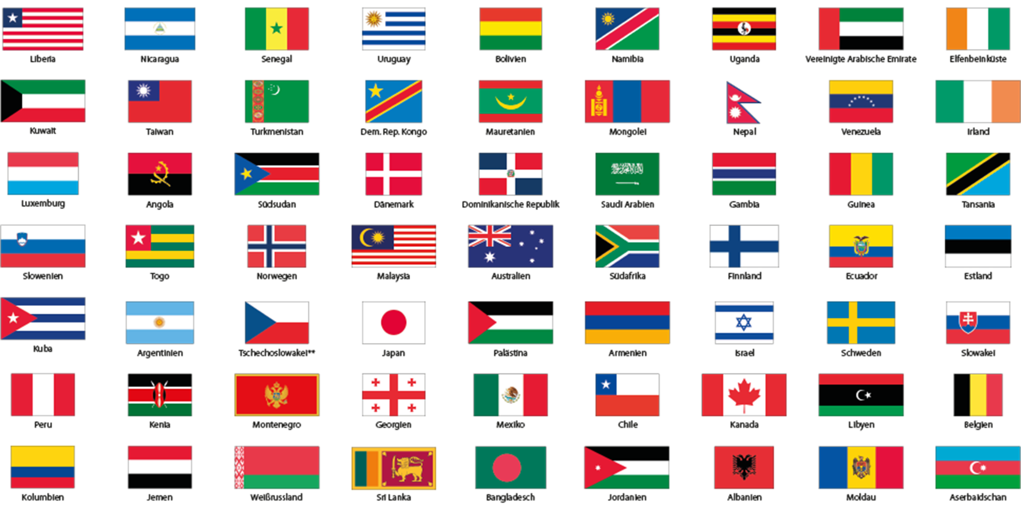 Nationalitäten